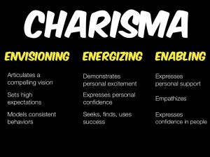 Business Charisma for Power and Impact